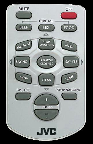 Remote Control with Men's Wishes